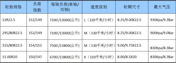 d200_size_chart